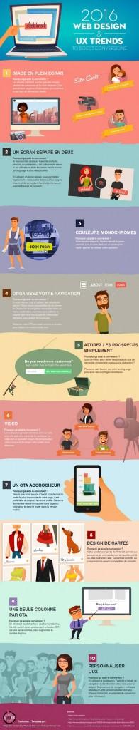 infographie-tendance-webdesign